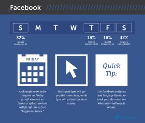 Waktu-terbaik-untuk-post-di-Facebook